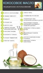 cocosovoe-maslo-medichinskoe-ispolsovanie