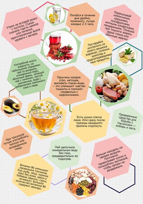 dieta-pri-toksikoze