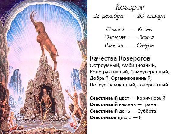 kozerog-znak-zodiaka