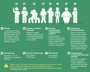 simptomi-priznaki-diabeta