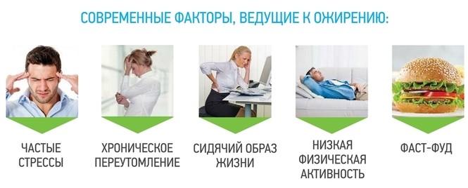 factori-ozirenia
