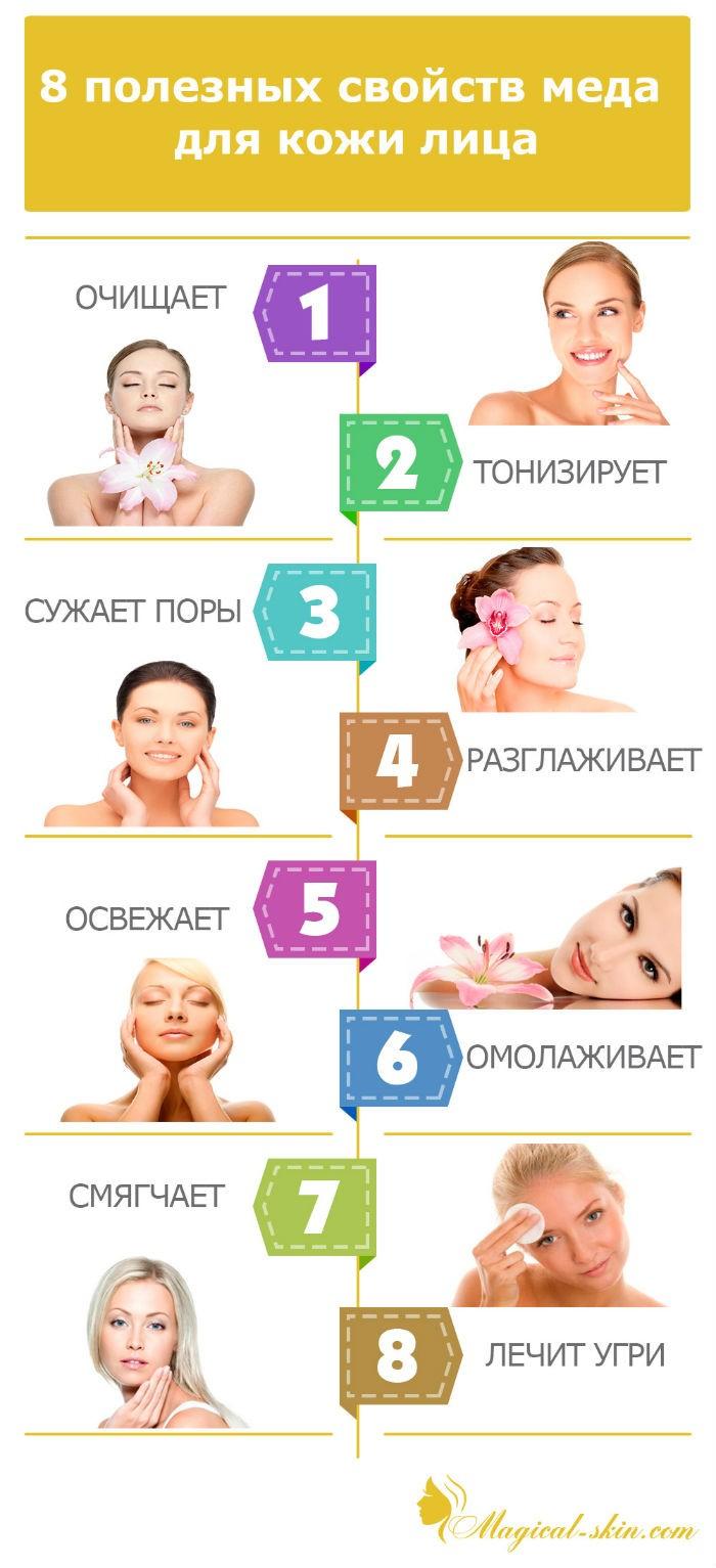 polza-meda-dlya-kozhi-1