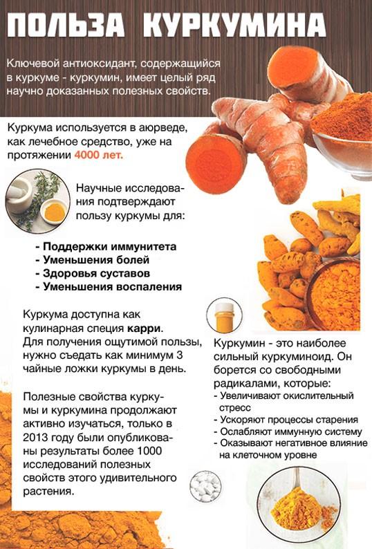 Poleznye-svojstva-kurkumy-2