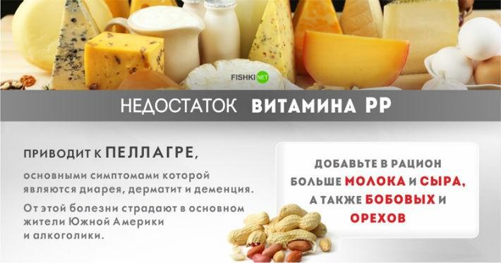 nedostatok-vitamina-pp