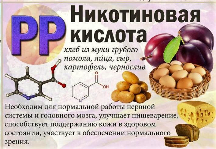 vitamin-pp
