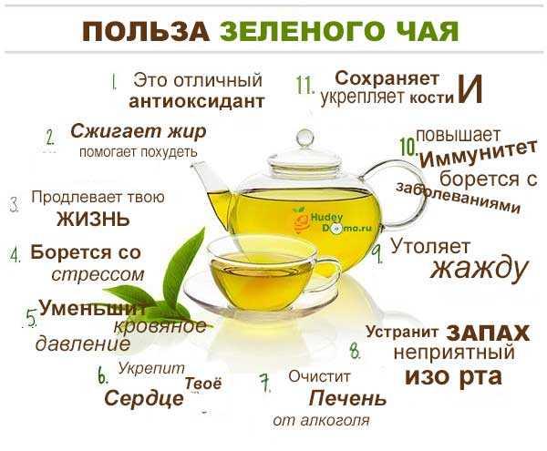 zelenii-chai-polza