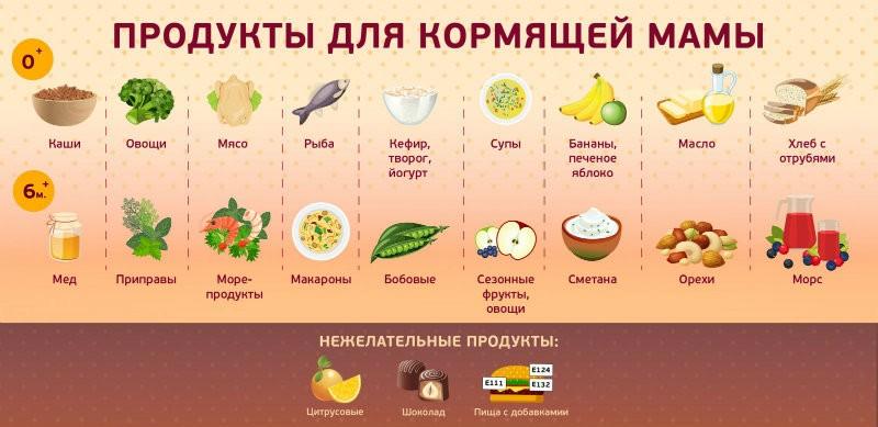 CHto-mozhno-kushat-kormyashhej-mame-v-pervyj-mesyats-posle-rodov-1