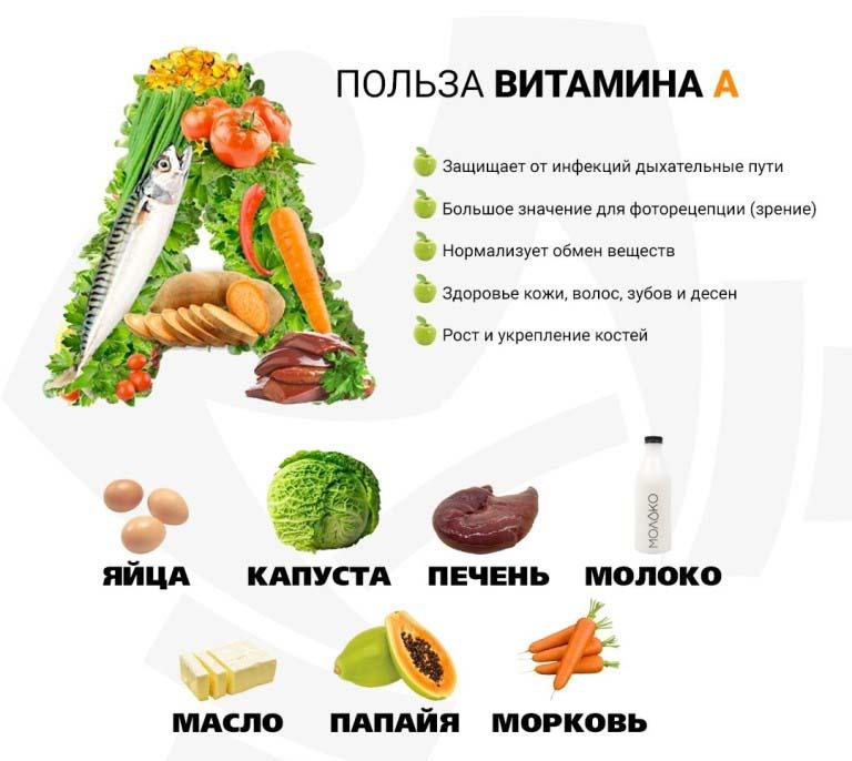 polza-vitamina-a
